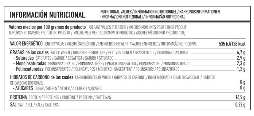 valores-nutri
